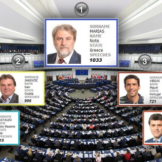 European_Parliament_score-9-4-2016